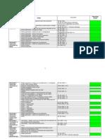 Liste des Eurocodes