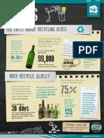 recycling factsheet glass