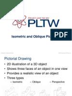 2.1.a IsometricObliquePictorials Slides