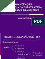 Organização da Administração Direta
