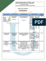 COMUNIDAD Rubrica Evaluaciones Curso 301500 Periodo I 2015-1