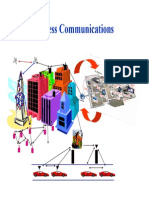 Wireless & Mobile Communication Lecture1.1