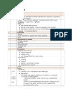 Sale of Goods Checklist