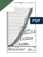Indrumator06 CF.pdf