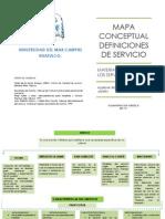 Mapa Conceptual Definiciones de Servicio