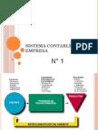 Sistema Contable en La Empresa