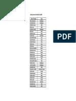 Liste Tournoi Territorial 2000F 1378