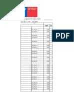 Copia de Estadistica Evaluativa Reforzamiento 2010-2011 Simmce