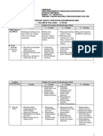 Permendikbud No. 137 Tahun 2014 (Lampiran 1) Standar Isi PAUD