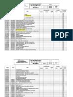 Listado Maestro de Documentos Internos
