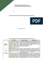 Cuadro Comparativo de Los Diferentes Enfoques de Investigación