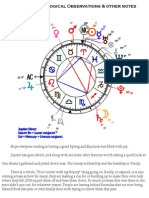 4/8/15 Astrological Observances and other Notes