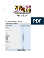 April 2015 RMN Poll