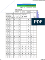 Material Hardness Conversion Table