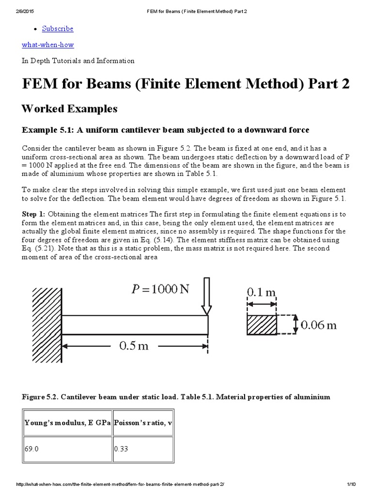 FEM for Beams (Finite Element Method) Part 2 | Finite Element Method