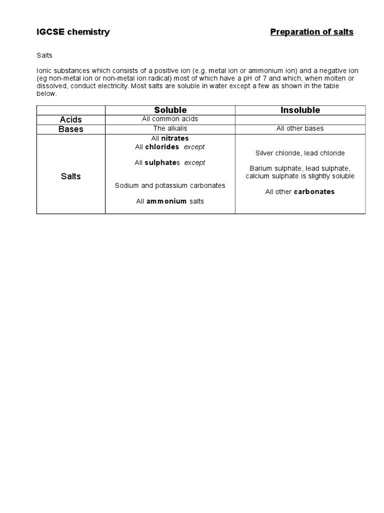 Igcse Chemistry Preparation Of Salts Salt Chemistry