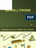 04_proceso Merrill Crowe
