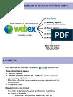 pruebayajustedevideoconferenciawebex-091130005921-phpapp02