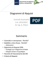 Nyquist Diagram
