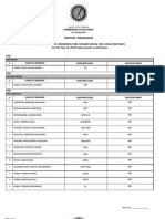 Maguindanao List of Certified Candidates for May 2010