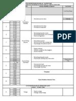 RPT PSV T5 [2015]