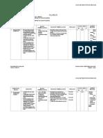 Dkk020.6-Mengunakan Alat Ukur