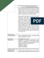 Cara Membuat Article Summary Jurnal