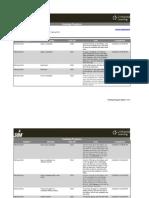 Excel Tutorial 1