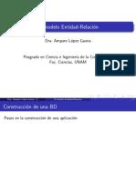 Modelo Entidad-Relación (ER)