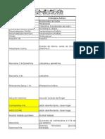 Listado Basico de Mx y DM (2)