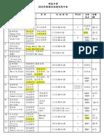 2015年联课简介表0402.pdf