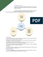 Factores Que Afectan El Equilibrio Químico