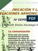 La Comunicación y Las Relaciones Armónicas - 14%