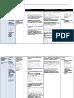 205207-syllabus-changes-2015-international-schools-version-1 0 pdf