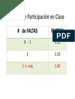 2013-1Factor de Participación en Clase