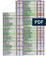 Pricelist Reseller s3komputer 09 January 2015