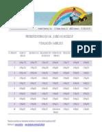 Corrector MODELO B - Primera Evaluación Profesor de Autoescuela Curso XVII