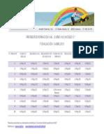 Corrector MODELO C - Primera Evaluación Profesor de Autoescuela Curso XVII