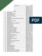 Item List