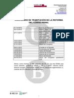 Tramitación PCP 2013-15