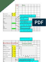 Black Scholes Option Pricing Model