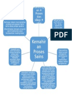 Mind Map Article