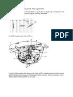 Magnetometer Working Principle