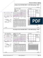 GreenSpace Gen2 Photometric