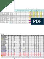 IPLACE Provisiones 201503