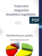 2014- 2018 Asamblea Legislativa Currículos