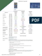 ERAD_RS 2015 - Programação.pdf