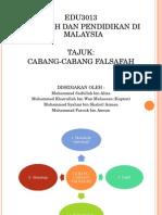 Falsafah Pendidikan Malaysia.