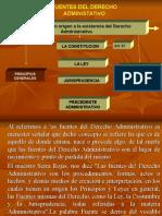 PRACTICA DERECHO ADMINISTRATIVO I.ppt