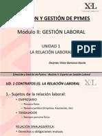 Unidad 1.- La Relación Laboral